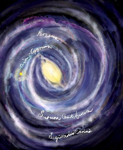 Keep on spiralling